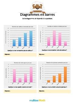 Cahier de maths - Tableaux et graphiques -6e
