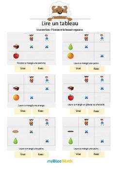 Cahier de maths - Tableaux et graphiques -CP