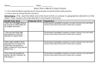 Cajun Folktales Cultural Elements