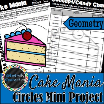 Parts of a Circle: Cake Mania Mini Project