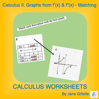 """Calculus II - Graphs from f'(x) & f""""(x) - Matching"""