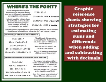 Calc Trouble reasoning about decimal addition/subtraction task cards printables