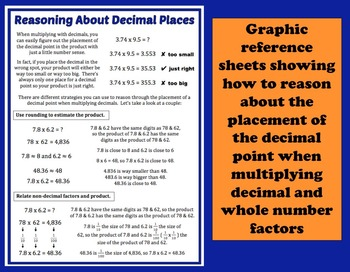 Calc Trouble reasoning about decimal multiplication task cards + printables
