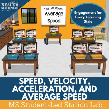 Average Speed Student-Led Station Lab
