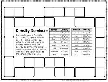Calculate Density Stations and Identify an Unknown Sample Practice