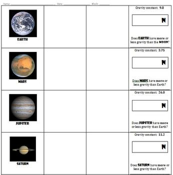 Calculate Your Weight on Other Planets