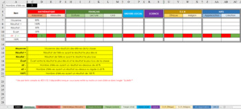 Calculateur de résultats (Bulletin)