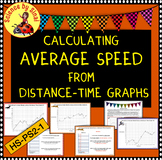 Calculating AVERAGE SPEED from DISTANCE TIME GRAPHS Activi