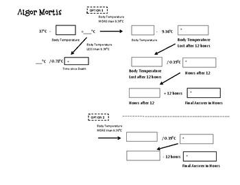 Calculating Algor Mortis Diagram