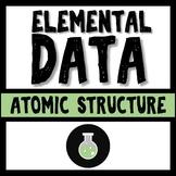 Elemental Data