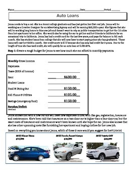 Calculating Auto Loans