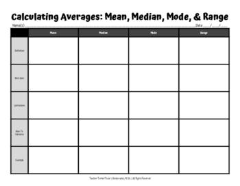 Mean, Median, Mode, & Range: Calculating Averages