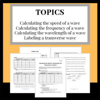 Calculating Transverse/Longitudinal Wavelengths, Frequency and Speed of Waves