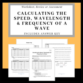 Introduction to Calculating Wavelengths, Frequency & Speed of Waves