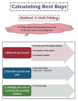 Calculating Best Buys