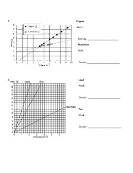 Calculating Density Using Graphs