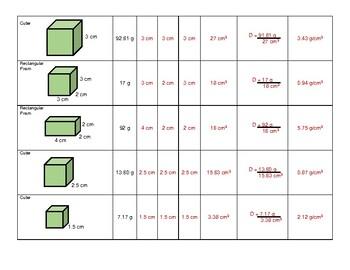Calculating Density of Regular Solids