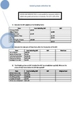 Calculating GST Worksheet (Based on 10% GST in Australia)