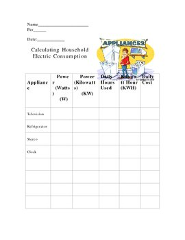 Calculating Home Use of Electricity (energy power watts)