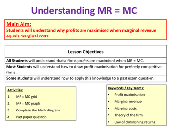 Calculating MR = MC - Profit Maximistaion - Marginal Cost & Marginal Revenue
