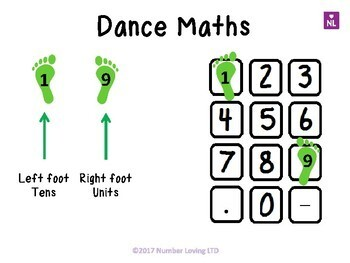 Calculating Missing Angles (Dance Mat Maths)