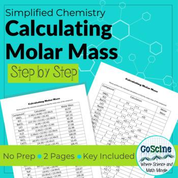 Calculating Molar Masses