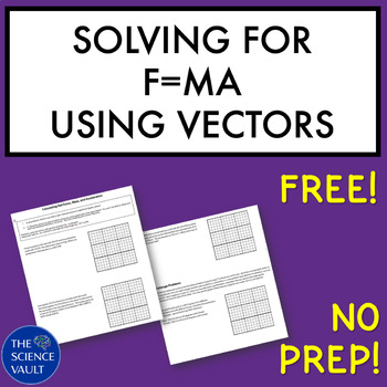 Calculating Net Force, Vectors, Newton's 2nd Law, Graphing Vectors