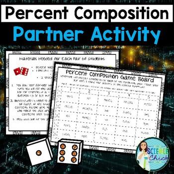 Percent Composition Partner Activity