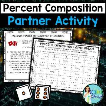 Percent Composition Partner Activity