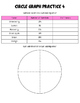 Circle Graph Notes and Practice