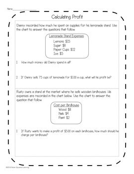 Calculating Profit Interactive Notebook Activity & Quick Check TEKS 4.10B