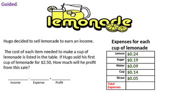 Calculating Profit Lesson Vocabulary Guided and independent practice Exit Ticket