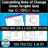 Calculating Rate of Change Given Graphs Quiz for Google Forms