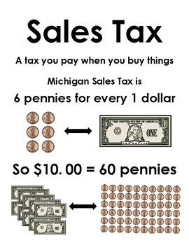 Calculating Sales Tax (Michigan)