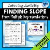 Slope Multiple Representations Coloring Activity + DIGITAL