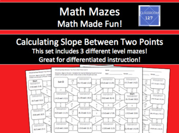 Calculating Slope From Two Points Math Maze