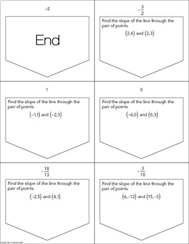 Slope from two points ladder activity by mrs e teaches math tpt slope from two points ladder activity ccuart Gallery