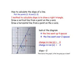Calculating Slope smartboard lesson