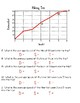 Calculating Speed (Force and Motion)