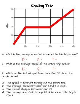 Calculating Speed Practice