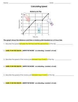 Calculating Speed WS MOD