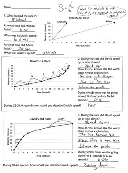 Calculating Speed and Interpreting Motion Graphs TEKS 6.8C 6.8D