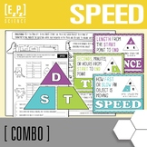 Calculating Speed and Speed Triangle Poster Combo