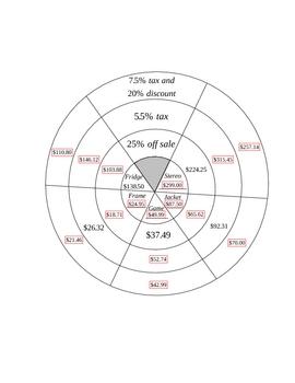 Calculating Tax & Discount Percents Bulls Eye Practice Worksheet