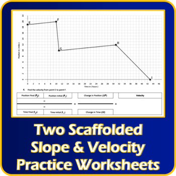 Calculating Velocity from Slope