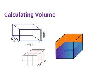 Calculating Volume Powerpoint Presentation