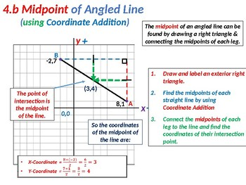 Calculating the Endpoint, Midpoint & Distance of a Line in the Coordinate Plane
