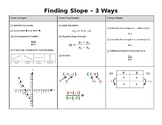 Calculating the Slope Binder Resource