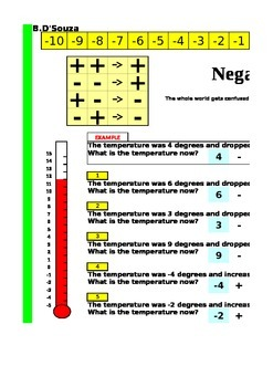 Calculations with negative numbers