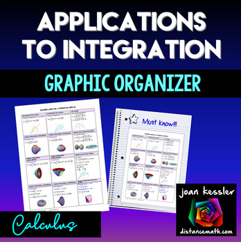 Calculus   Applications to Integration Graphic Organizer - Poster